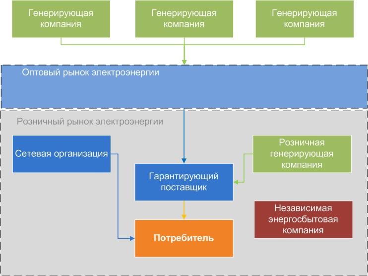 Новости с украинского канала 1+1